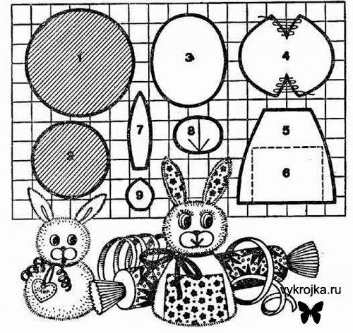 Выкройка Кролика предлагается в двух вариантах.  Как пошить игрушку кролика своими руками по выкройке выше...