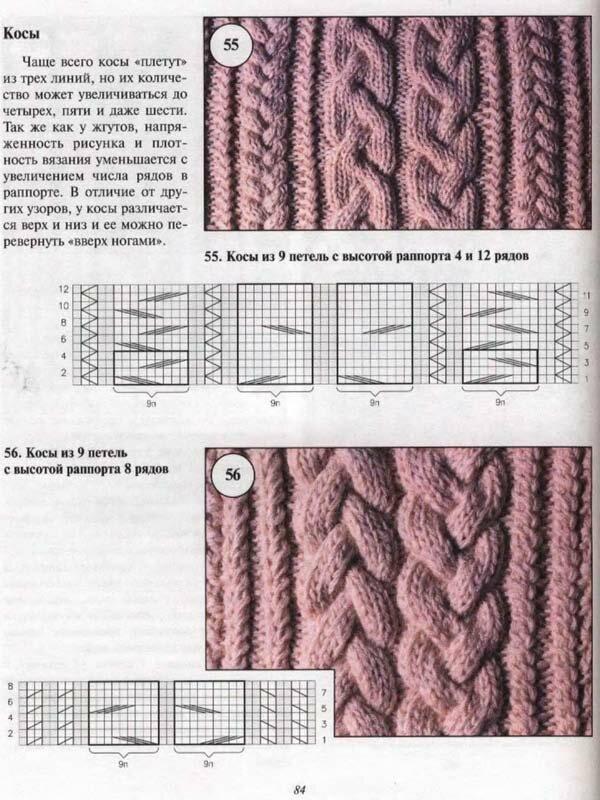 Вязания спицами жгутиков