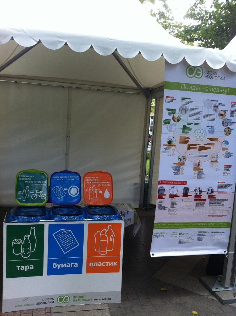 Сфера Экологии: сортировка отходов