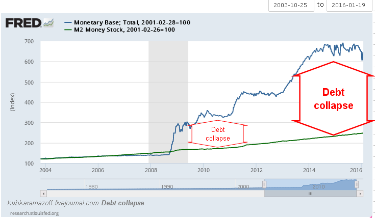 Debt_collapse.png
