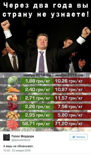 """Хроники триффидов: Фильм """"Украина. Маски Революции"""" HD. РУССКИЙ ПЕРЕВОД!"""