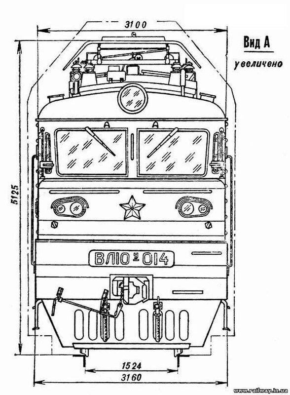 Основные размеры электровоза ВЛ10у, вид спереди.  Дата: 15.02.2010 Добавил: admin.