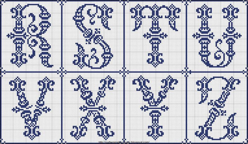 схема латинских букв для