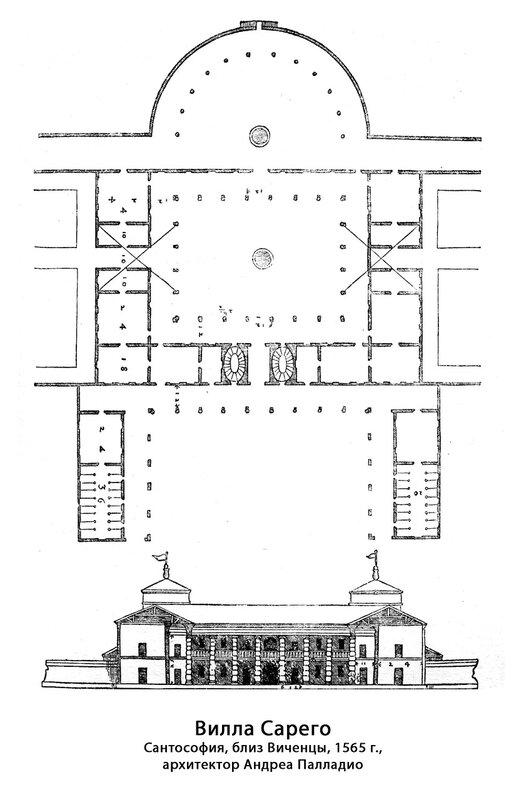 Вилла Сарего, архитектор Андреа Палладио, чертежи
