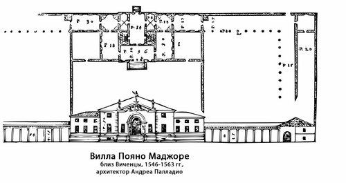Вилла Пояно Маджоре, архитектор Андреа Палладио, чертежи