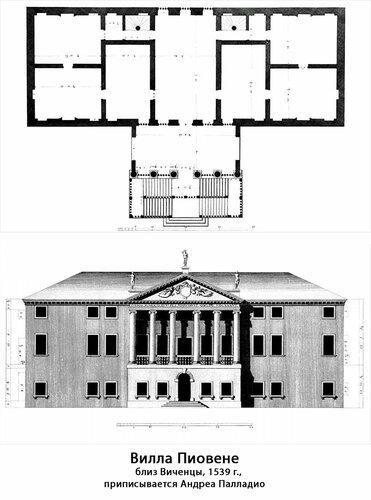 Вилла Пиовене, архитектор Андреа Палладио, чертежи