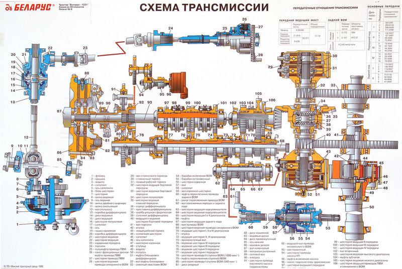 схема электропроводки мтз 1221
