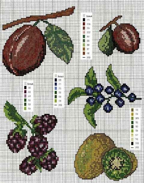 Овощи и Фрукты - бисероплетение, би.  Бисероплетение схемы фруктов.