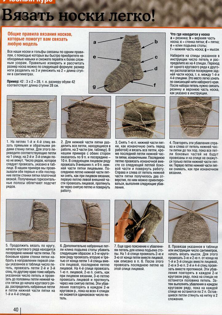Как вязать носок спицами для начинающих пошагово