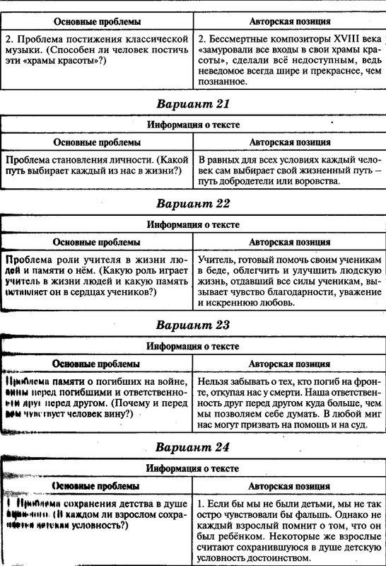 Русский язык 8 класс тематические тесты мальцева ответы решебник