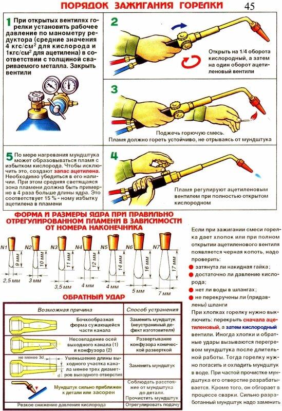 В иллюстрированном пособие для сварщиков представлены практические приёмы электродуговой и газовой сварки...