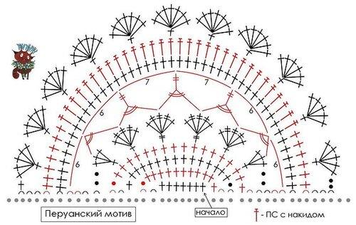 Схемы вязания полукруга крючком