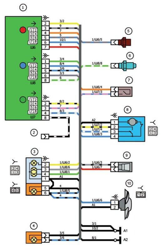 Схема электрических соединений жгута проводов левого брызговика в сборе LADA 21054.