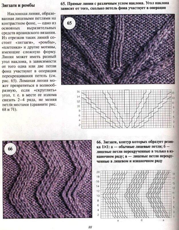Узоры для вязания на спицах зигзаг