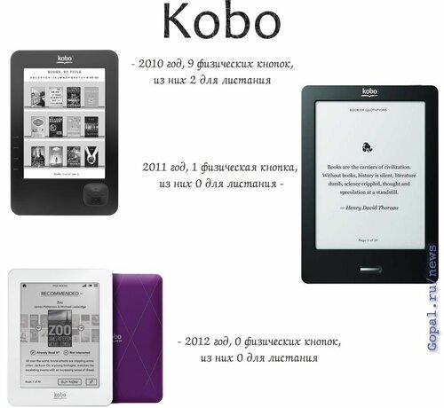 Крупнейший канадский производитель читалок Kobo решил следовать по стопам старшего брата Kindle