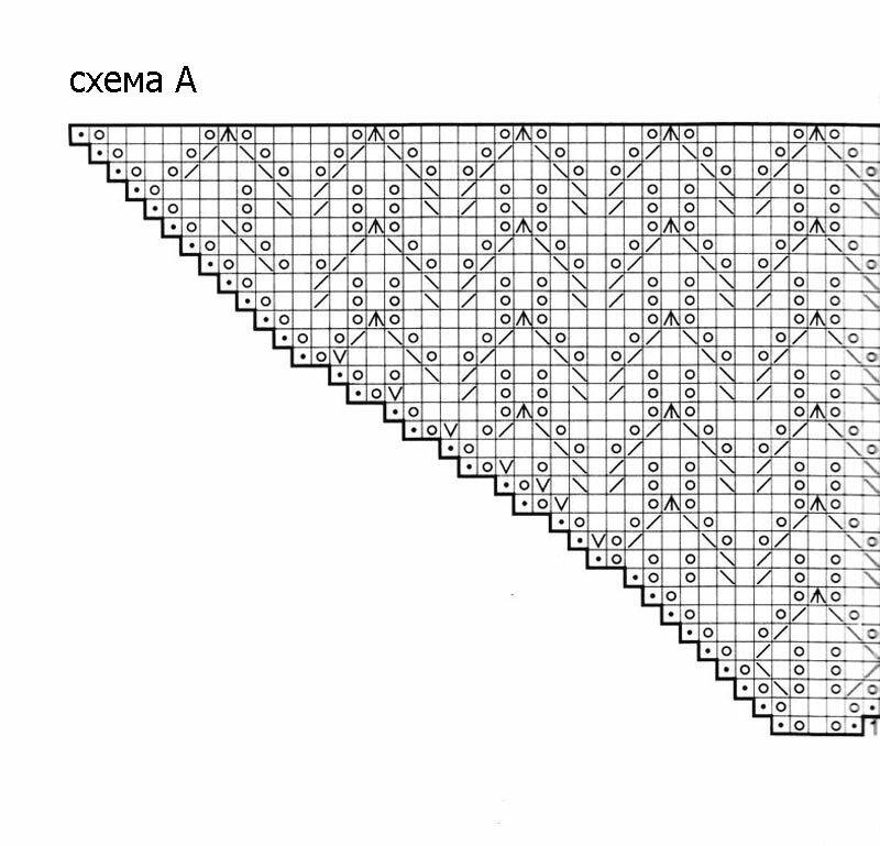 Схема вязания спицами шали