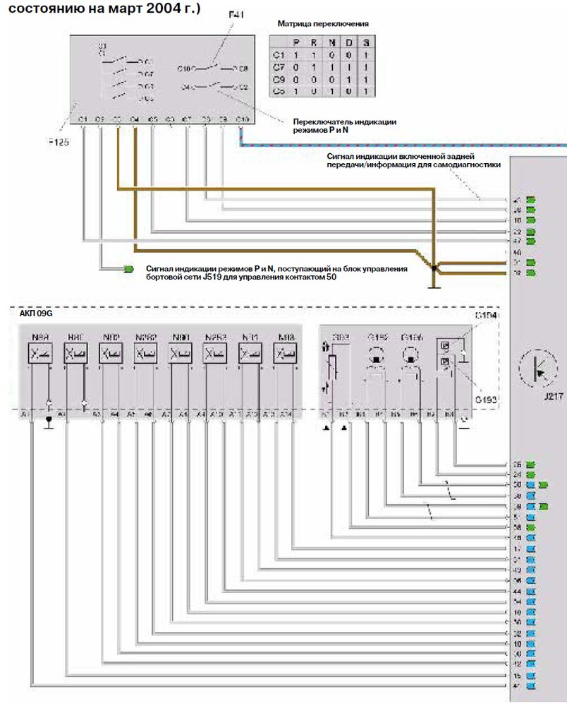 акпп типтроник схема