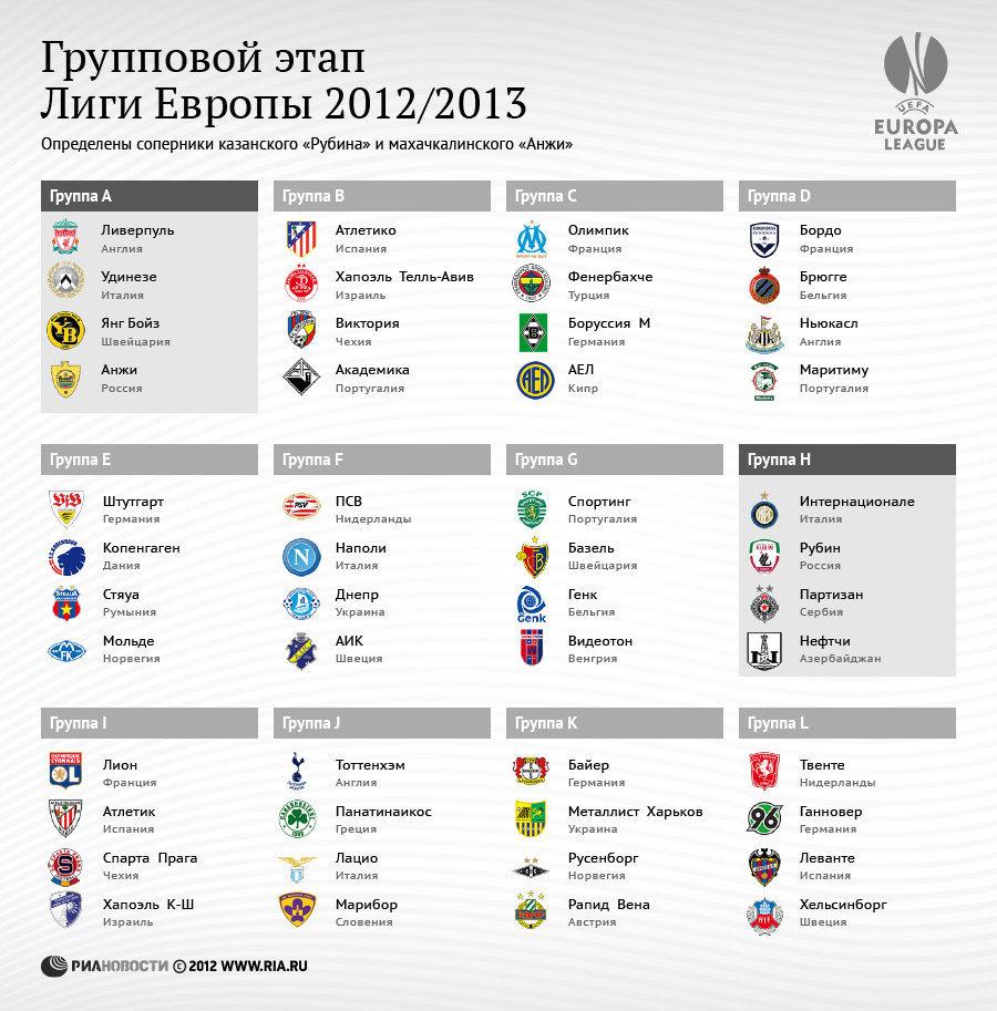 Таблицы лиги европы 2016-2017