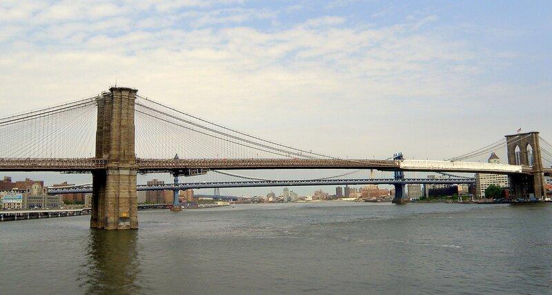 Панорама мостов