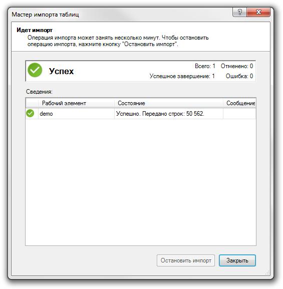 Рис. 10.7. Работа надстройки PowerPivot успешно завершена