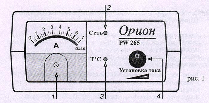 Орион Pw325 Инструкция По Применению - фото 2