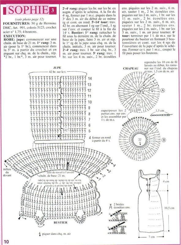 Платье для пупса крючком схема и описание для начинающих