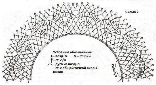 Вязание воротников накидок