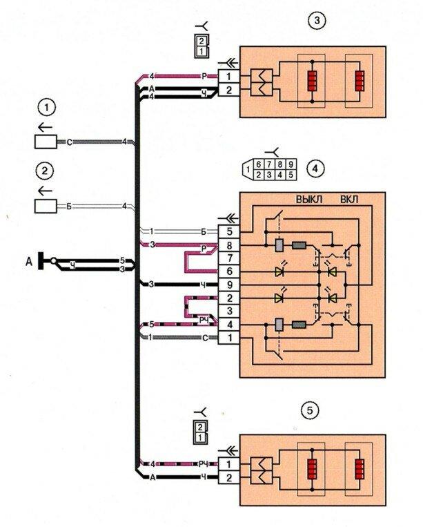 """Схема электрических соединений жгута проводов обогрева сидений ( комплектация  """"люкс """") ."""