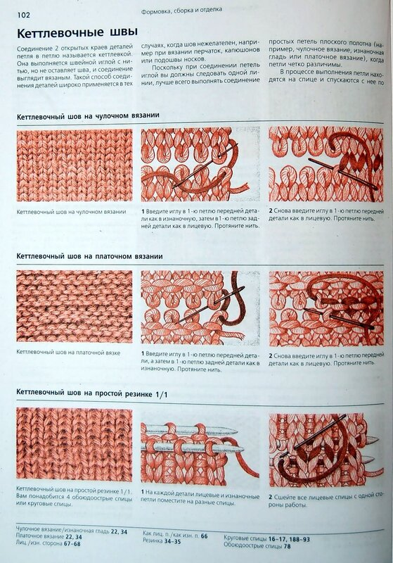 Энциклопедия вязания