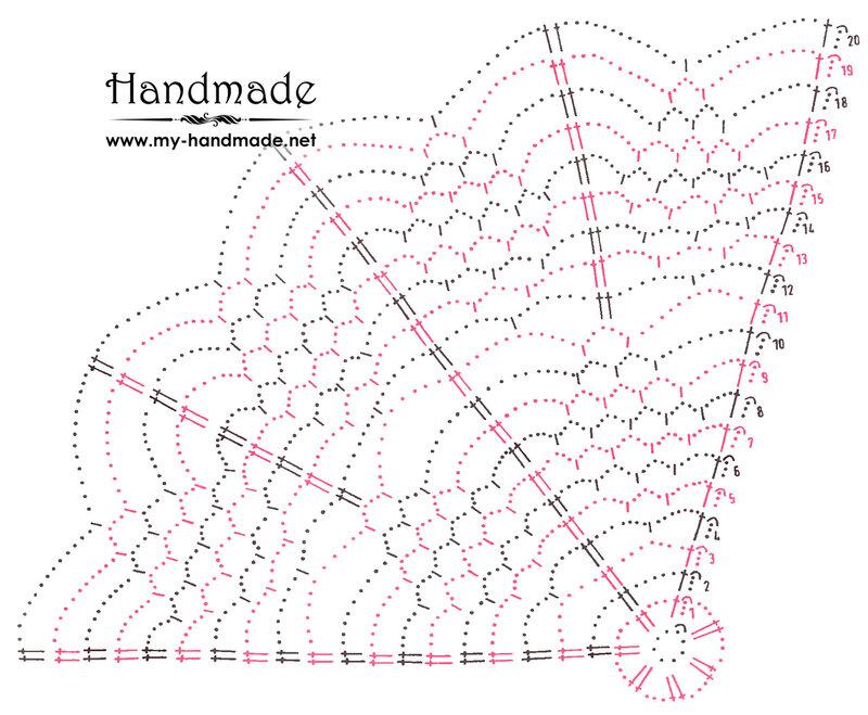 Схемы салфеток для вязания крючком простые схемы 75