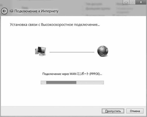 Рис. 2.10. Процесс установки соединения