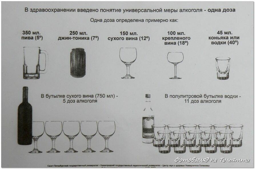 что можно выпить от глистов беременной