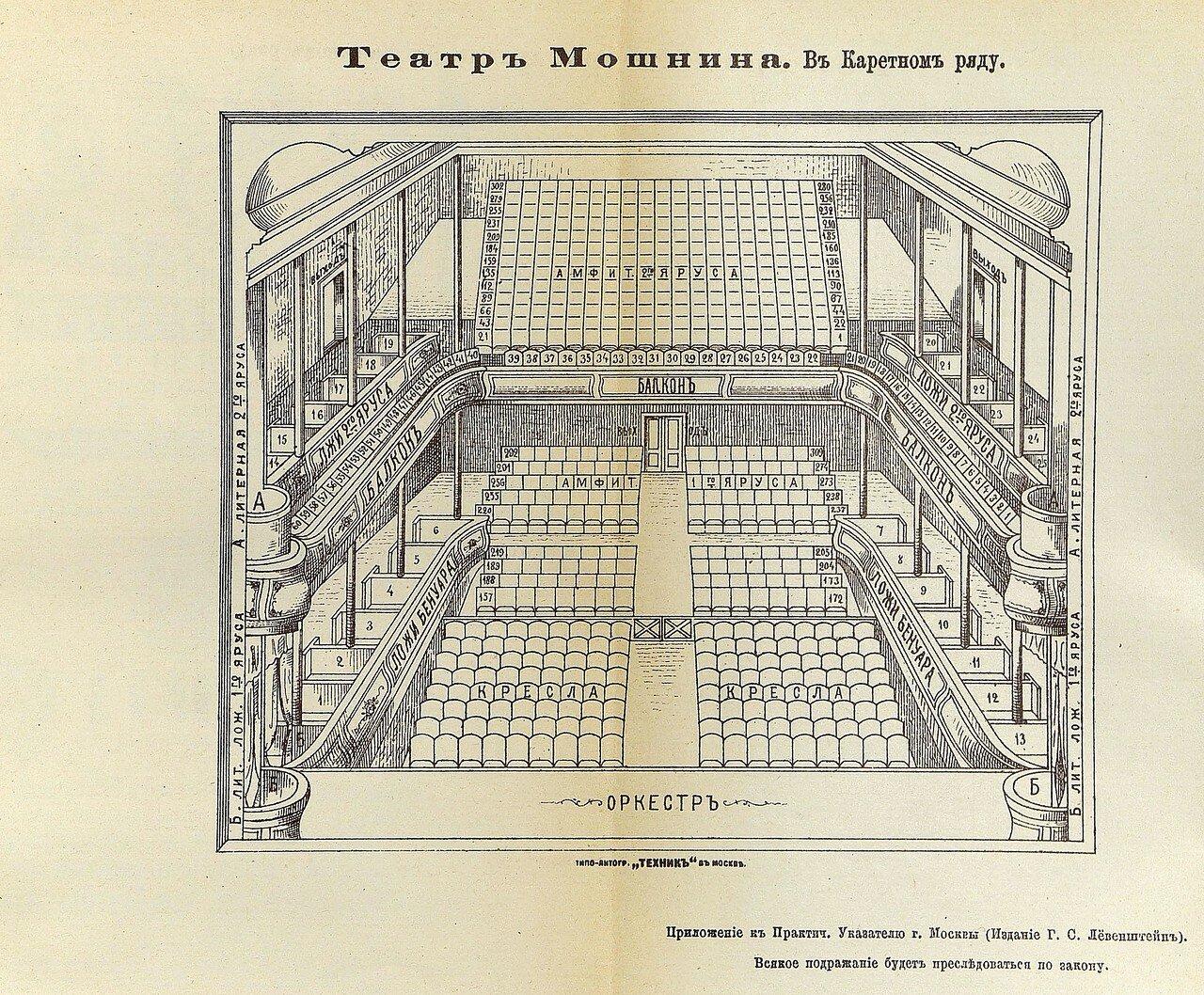 10. Театр Мошнина в Каретном ряду