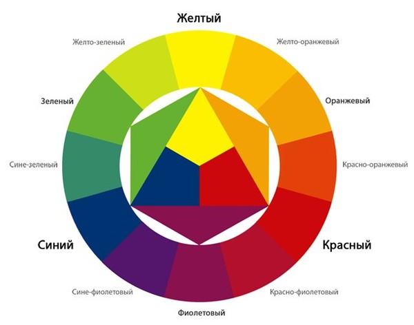Какие цвета гармонируют друг с другом