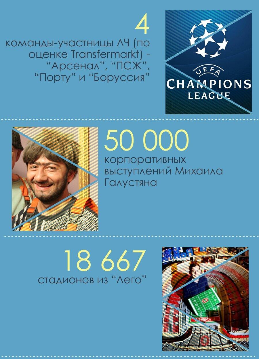 ...насколько эффективно расходовались средства, Sports.ru иллюстрирует, на что еще можно было потратить миллиарды евро.