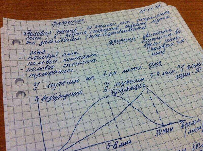 Половое воспитание студентов медколледже