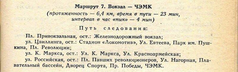 """Из книги """"Улицы Челябинска"""", 1989 г."""