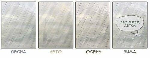питер, погода