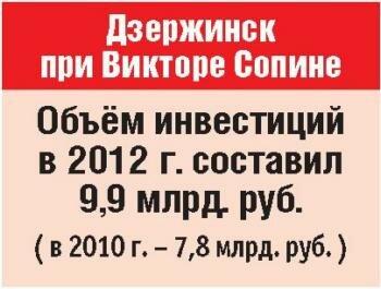 http://img-fotki.yandex.ru/get/6418/31713084.3/0_a3fa7_d6ad2222_L.jpg