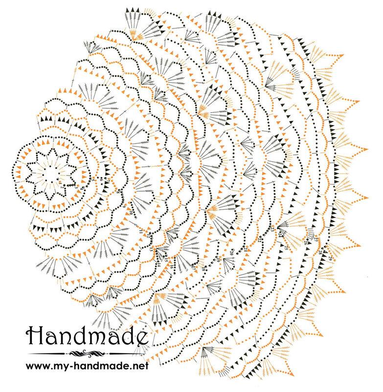 Схема салфетки, вязание