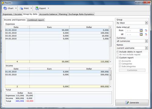 финансовый отчет