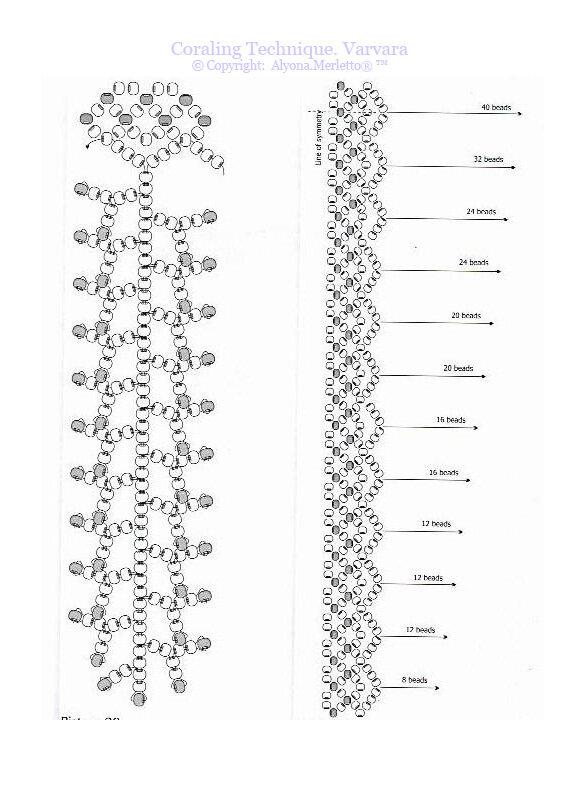 200 Рукоделие и творчество/Бисер и бижу. ошейник. бисер. мода. искусство. колье. декор. красиво. красота. кружево...