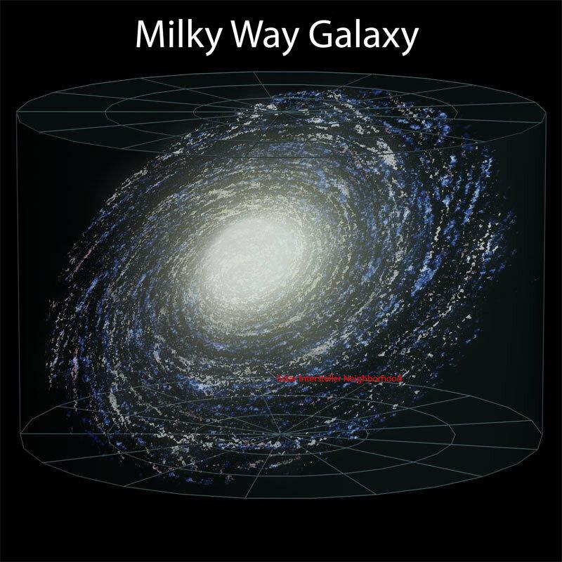 Земля в масштабе Вселенной (9 фото)