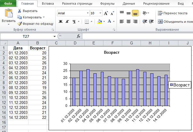 Трюк №58. Как привязать текстовые элементы диаграмм Excel к ячейкам