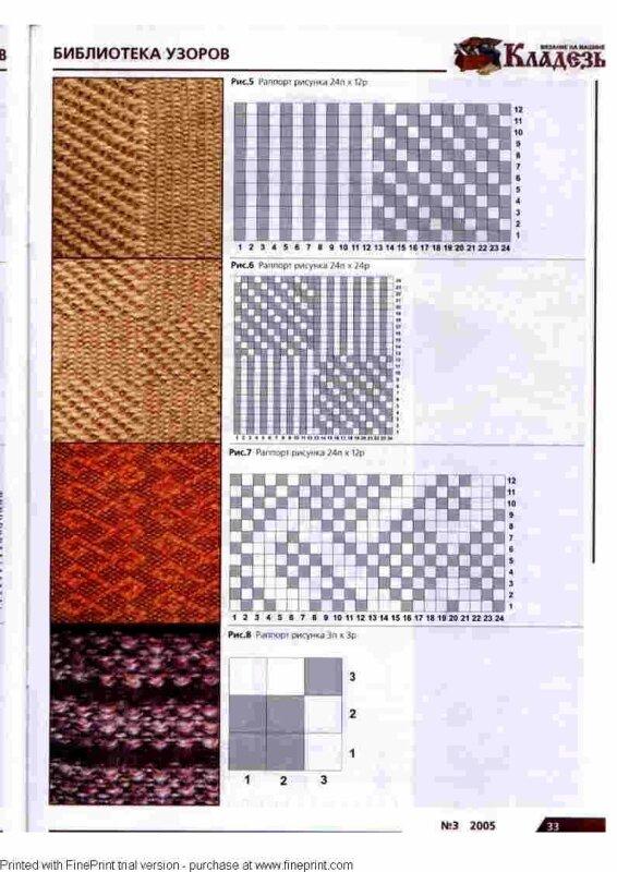 """Mock seed stitch - однофонтурное вязание.  Видео.  Часть 2. Узор для шарфа.   """"Часть 1. Узоры и схемы."""