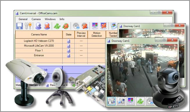 видеонаблюдение веб камерой
