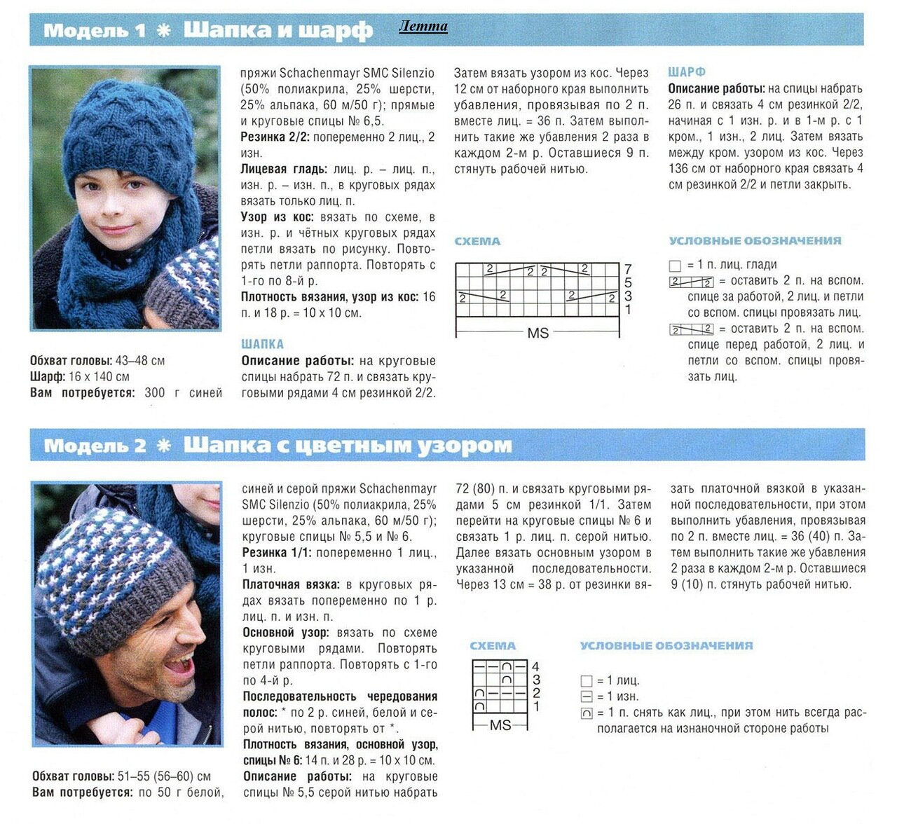 Модели шапок для вязания на спицах