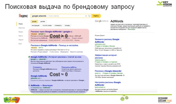 реклама в интернете в кыргызстане