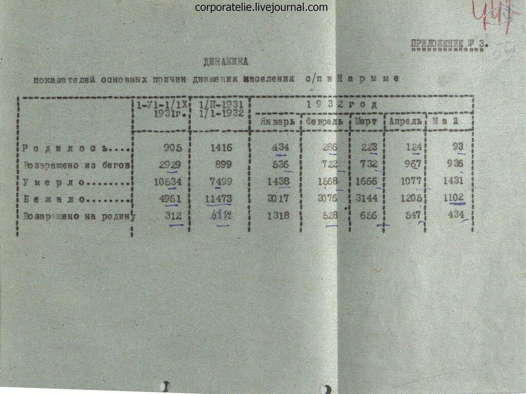 Р-47, оп.5, д.137, 059.jpg