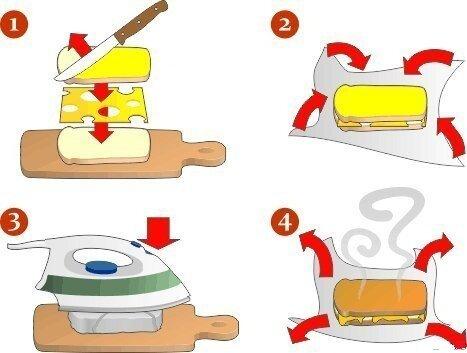 Горячий бутерброд можно сделать с помощью утюга!